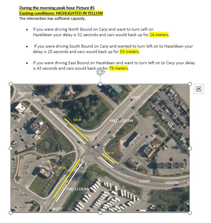Carp and Hazeldean Intersection – Traffic Predictions Chart